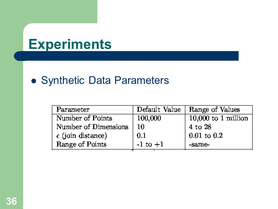 Experiments Synthetic Data Parameters