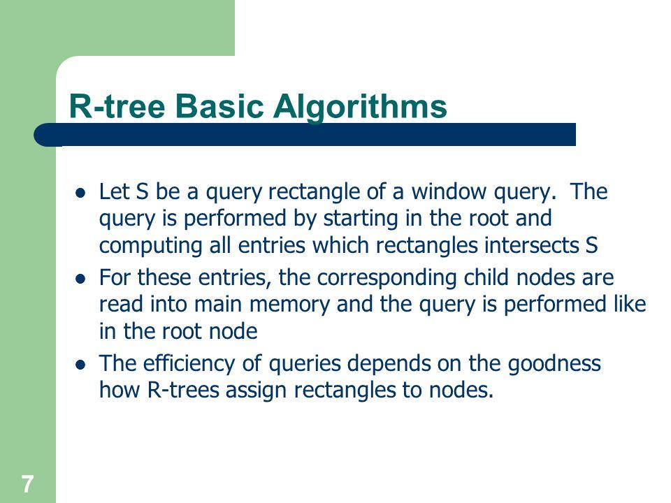 R-tree Basic Algorithms