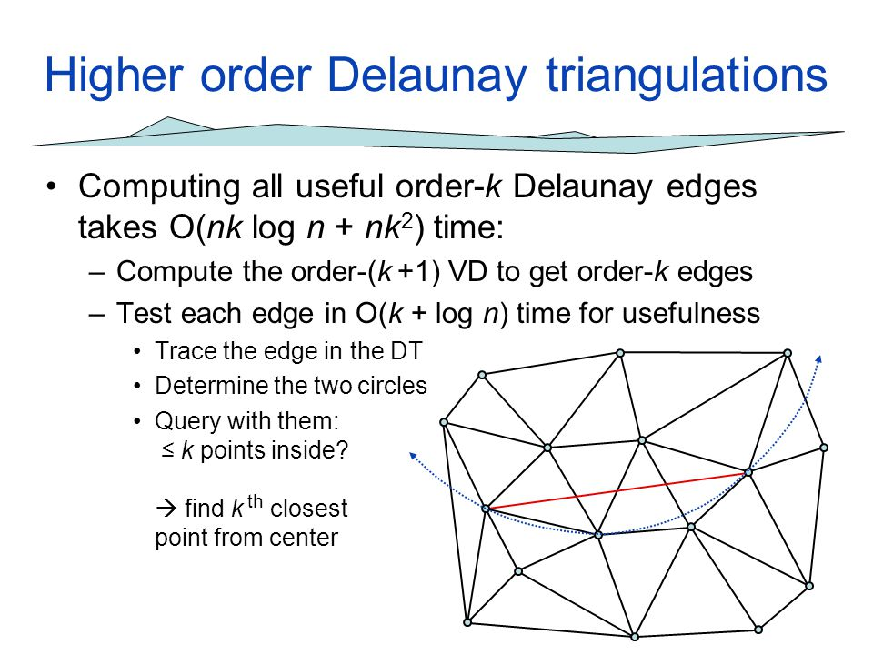 Higher order Delaunay triangulations