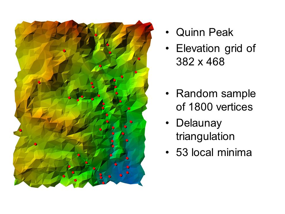 Quinn Peak Elevation grid of 382 x 468. Random sample of 1800 vertices.