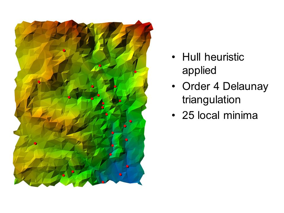 Hull heuristic applied