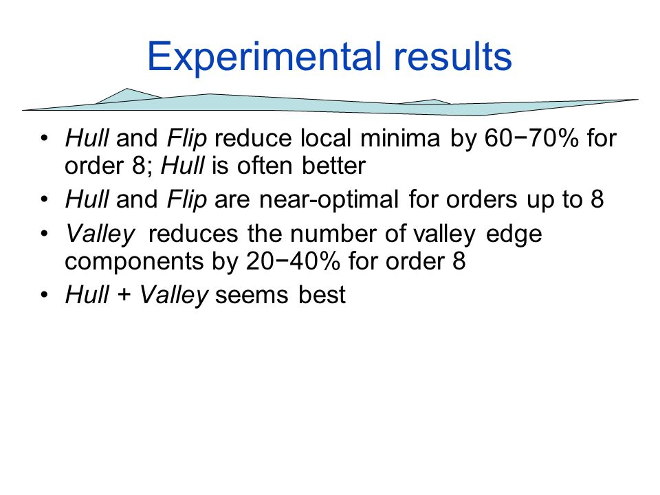 Experimental results Hull and Flip reduce local minima by 60−70% for order 8; Hull is often better.