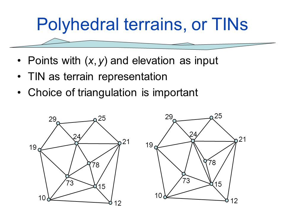 Polyhedral terrains, or TINs