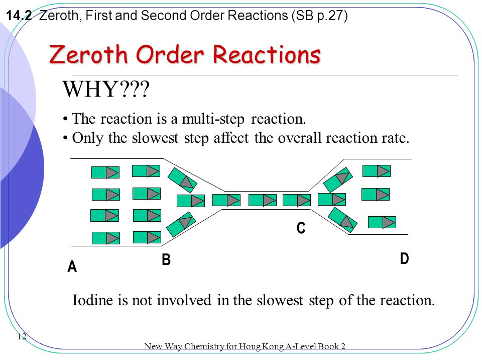 Zeroth Order Reactions WHY