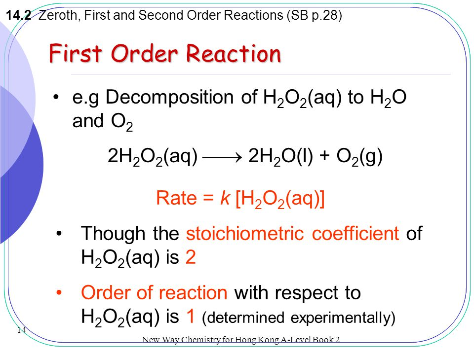 First Order Reaction e.g Decomposition of H2O2(aq) to H2O and O2