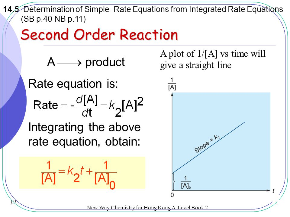 Second Order Reaction A  product Rate equation is: