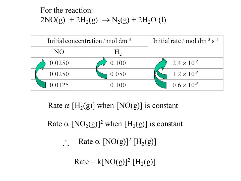2NO(g) + 2H2(g)  N2(g) + 2H2O (l)