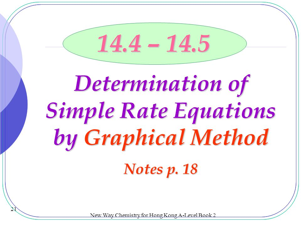 Determination of Simple Rate Equations by Graphical Method