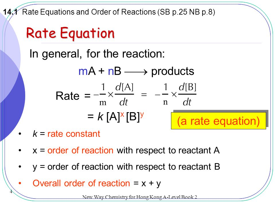 Rate Equation In general, for the reaction: mA + nB  products Rate =