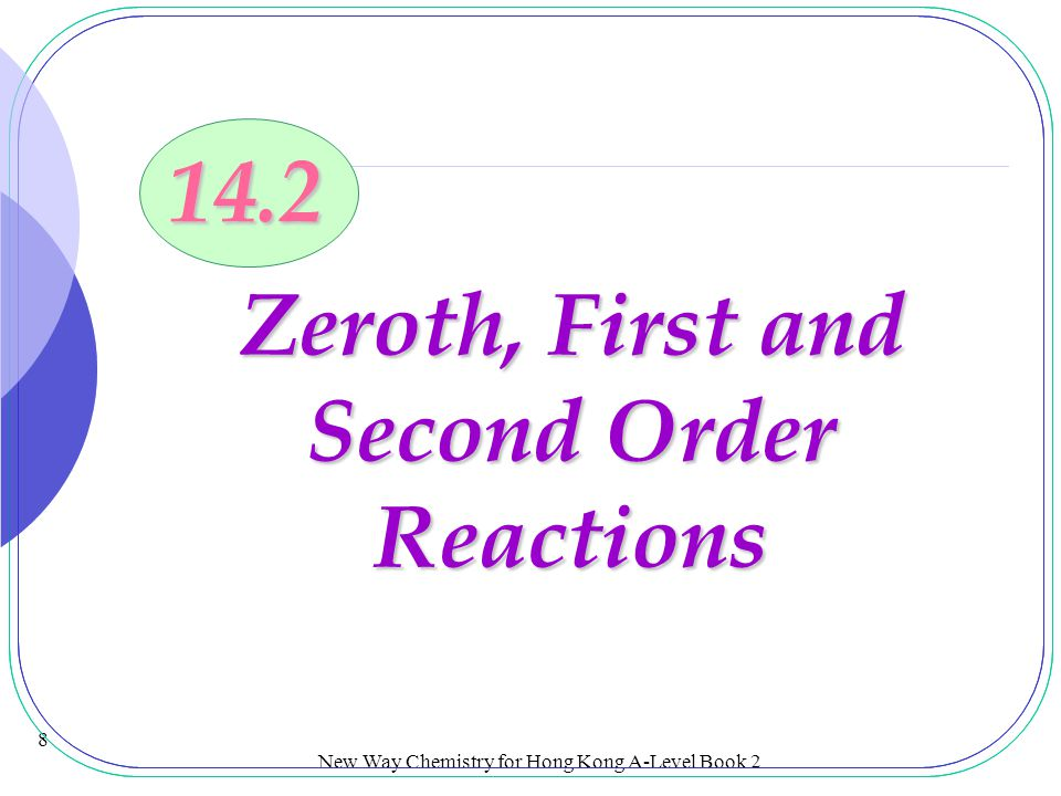 Zeroth, First and Second Order Reactions