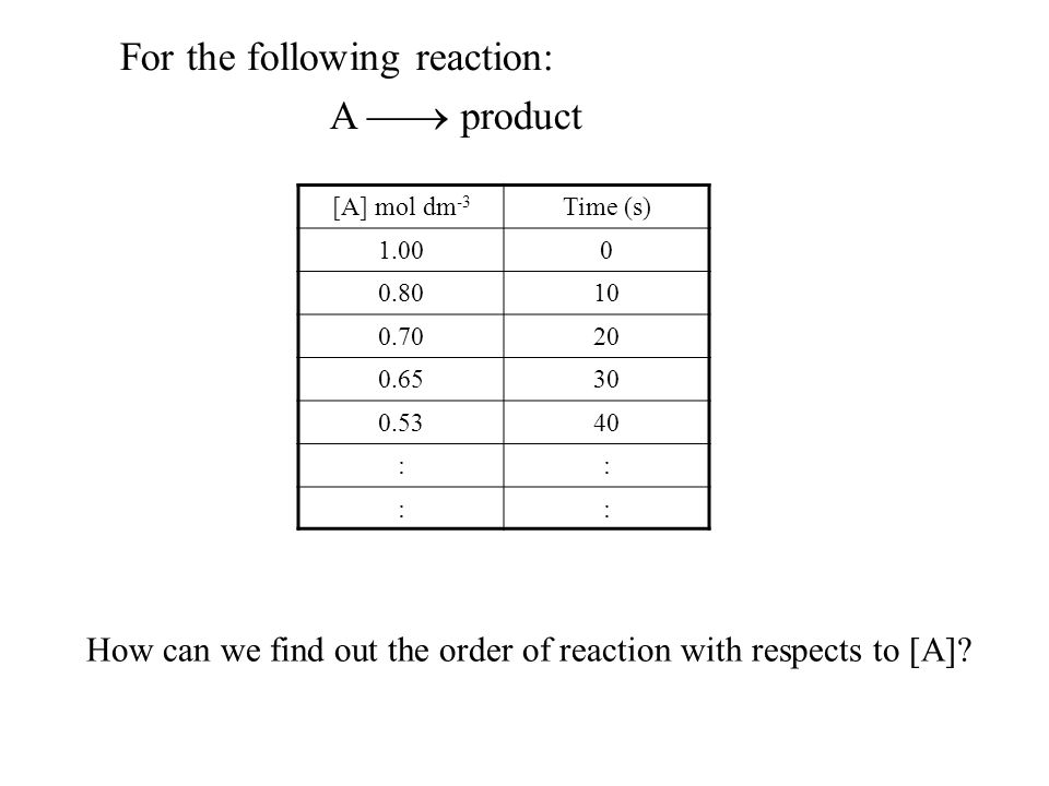 For the following reaction: A  product