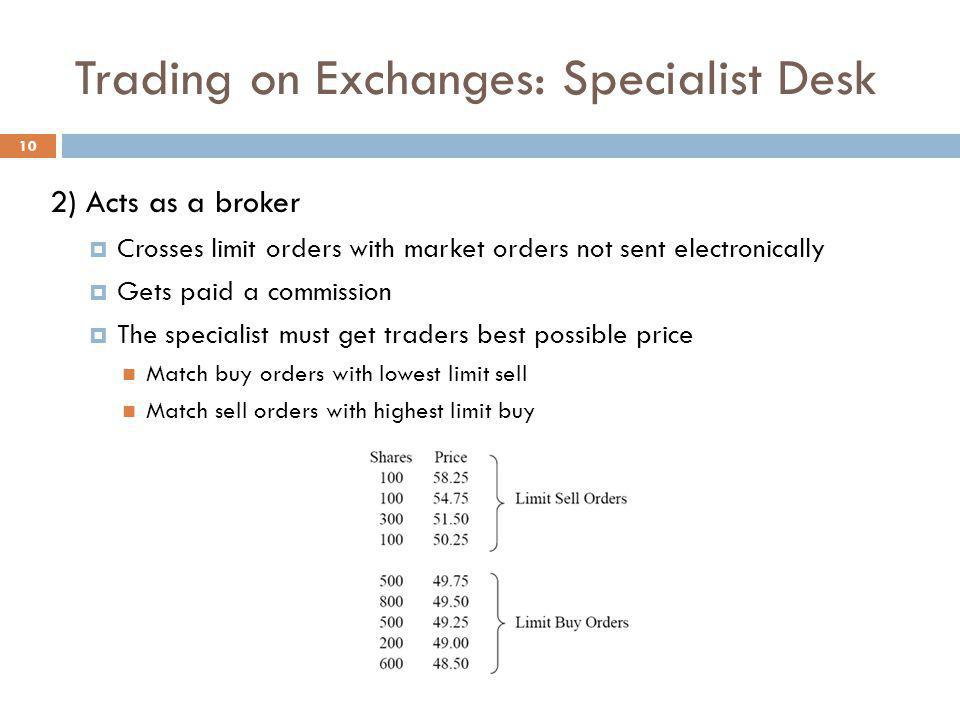 Trading on Exchanges: Specialist Desk