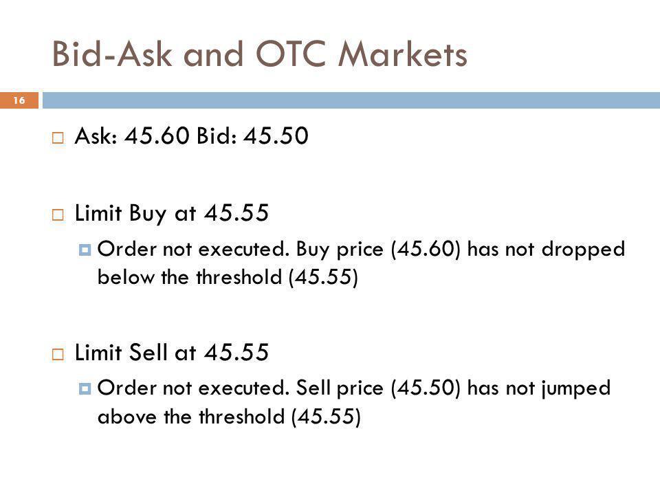 Bid-Ask and OTC Markets