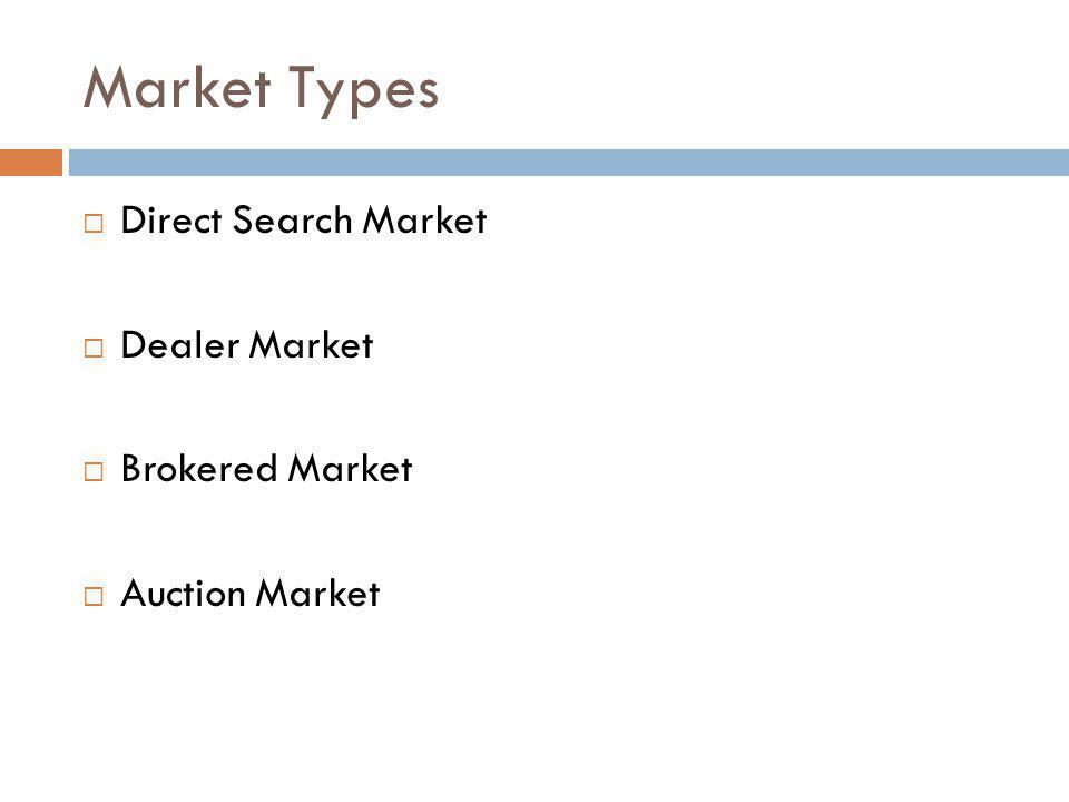 Market Types Direct Search Market Dealer Market Brokered Market