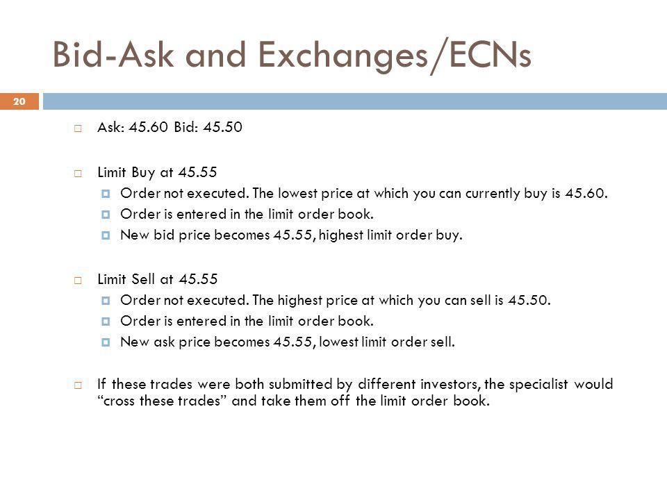 Bid-Ask and Exchanges/ECNs