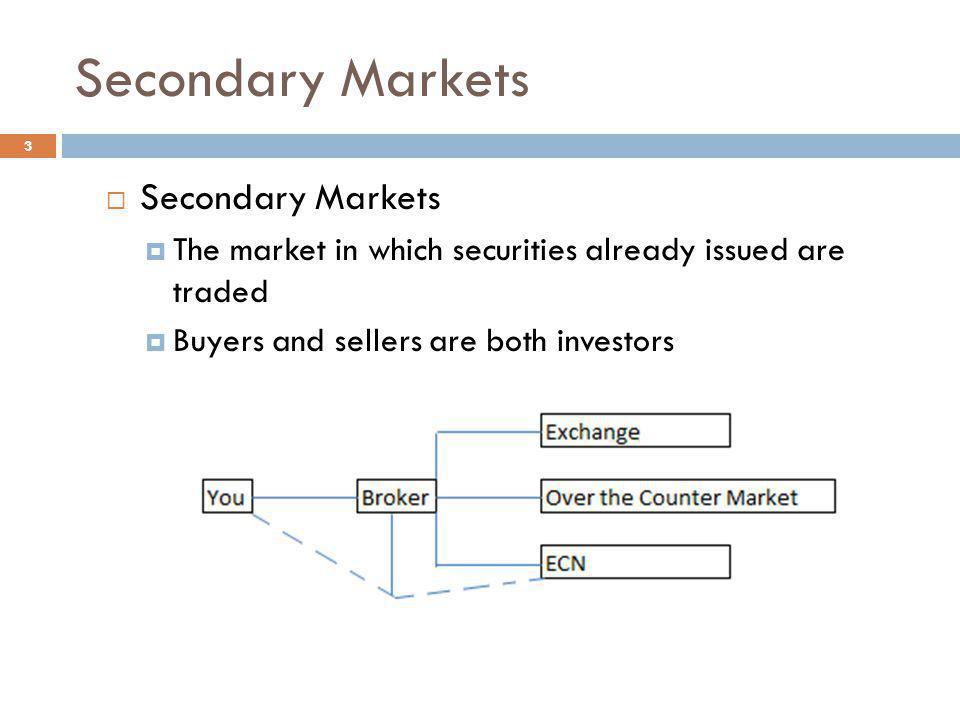 Secondary Markets Secondary Markets