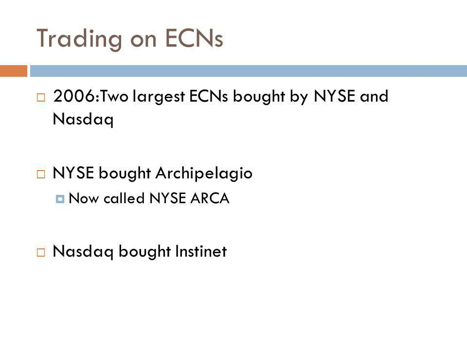 Trading on ECNs 2006:Two largest ECNs bought by NYSE and Nasdaq