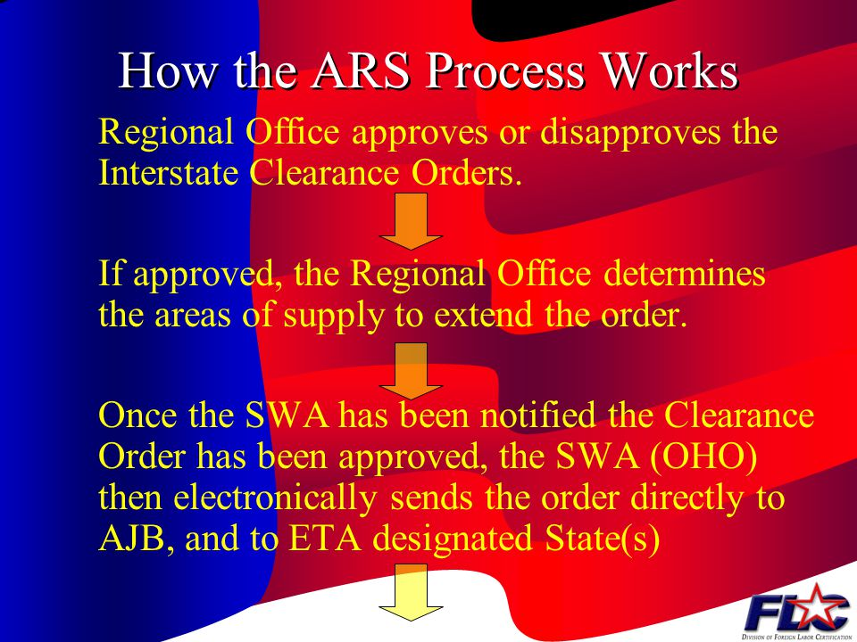 How the ARS Process Works