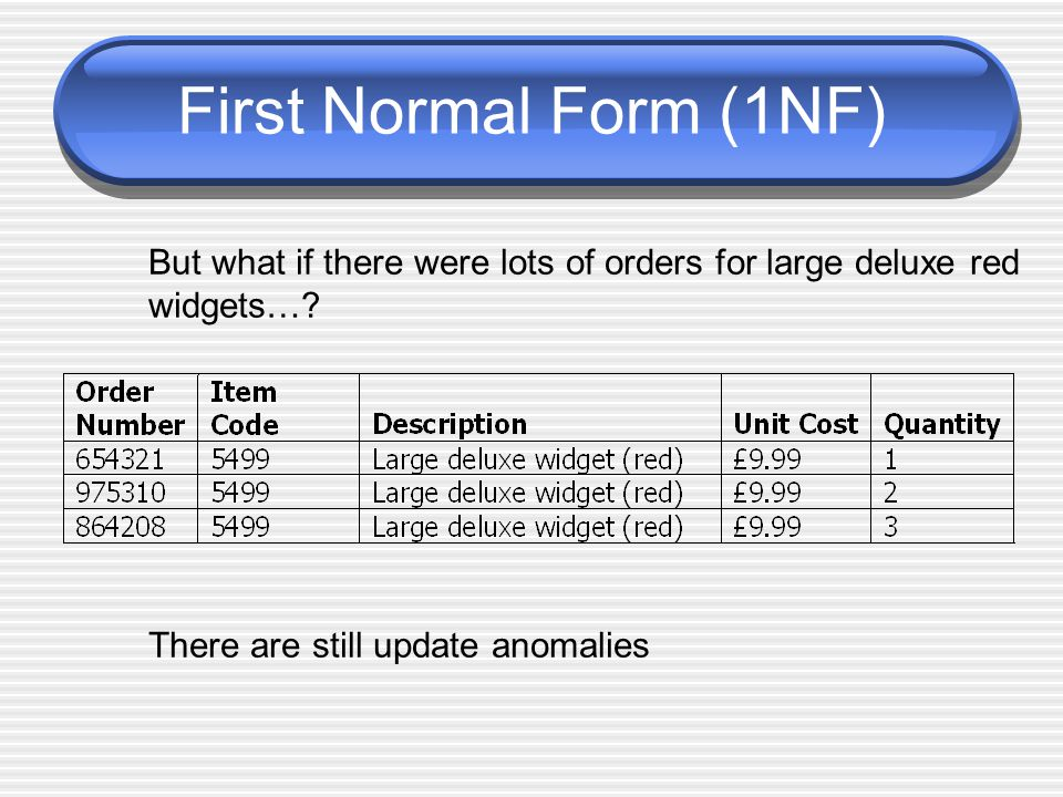 First Normal Form (1NF) But what if there were lots of orders for large deluxe red widgets….