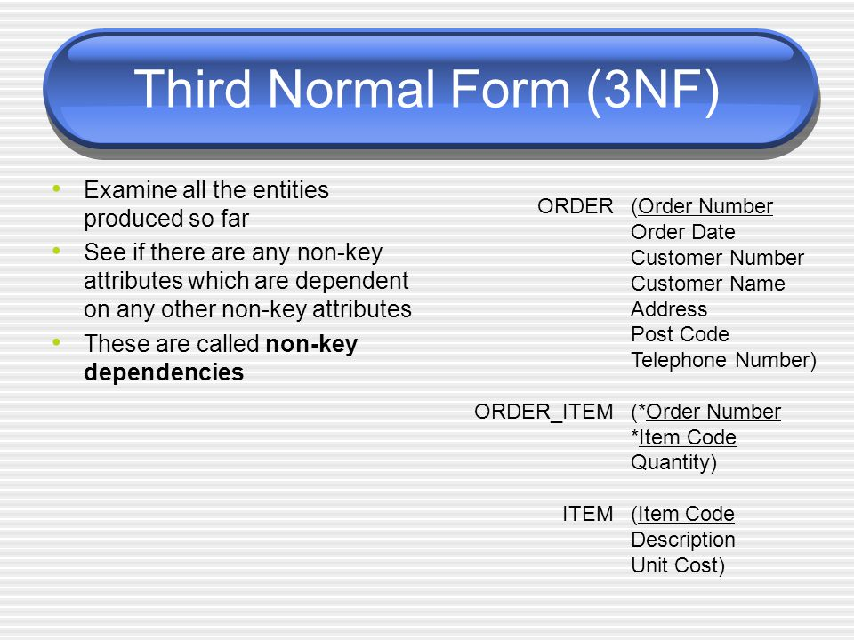 Third Normal Form (3NF) Examine all the entities produced so far