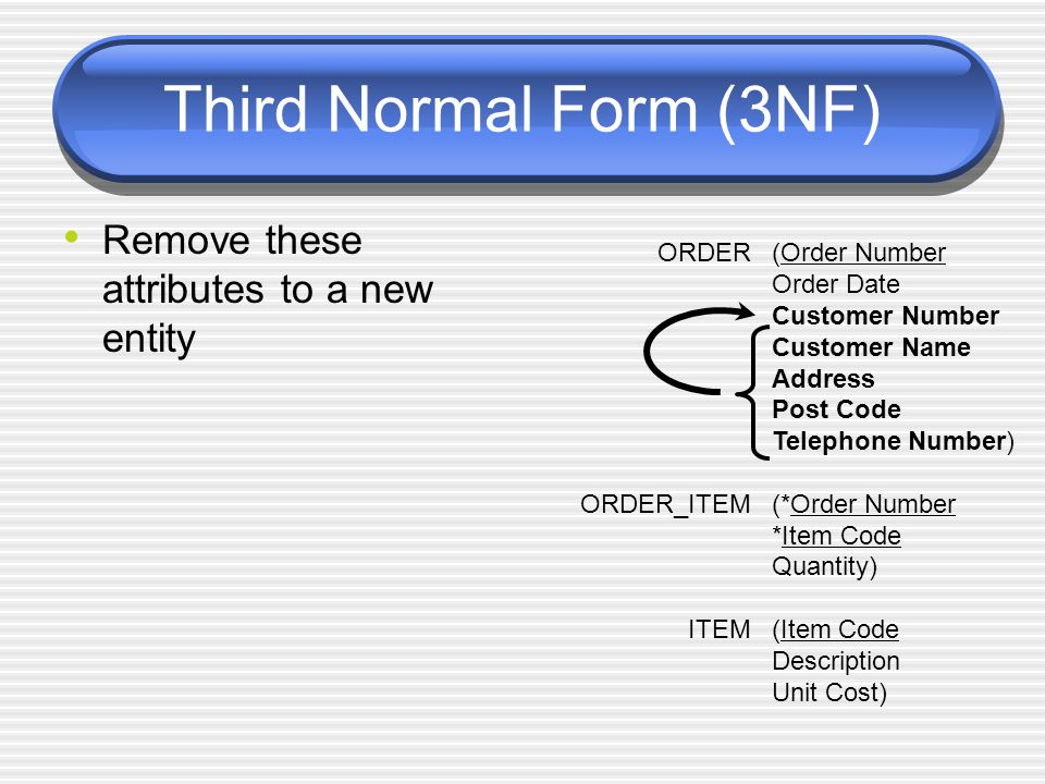 Third Normal Form (3NF) Remove these attributes to a new entity ORDER