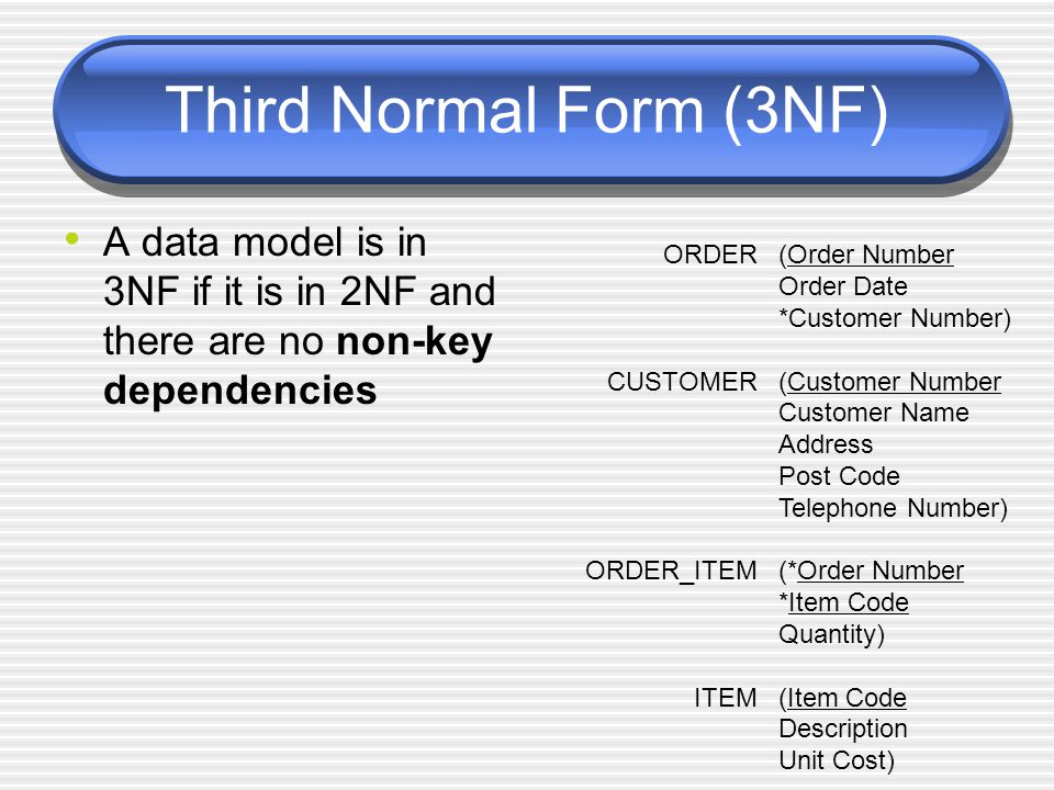 Third Normal Form (3NF) A data model is in 3NF if it is in 2NF and there are no non-key dependencies.