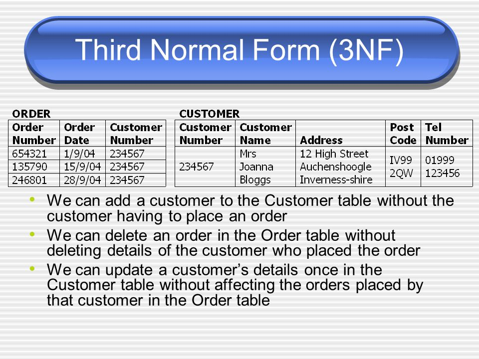 Third Normal Form (3NF) We can add a customer to the Customer table without the customer having to place an order.