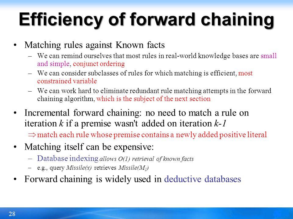 Efficiency of forward chaining