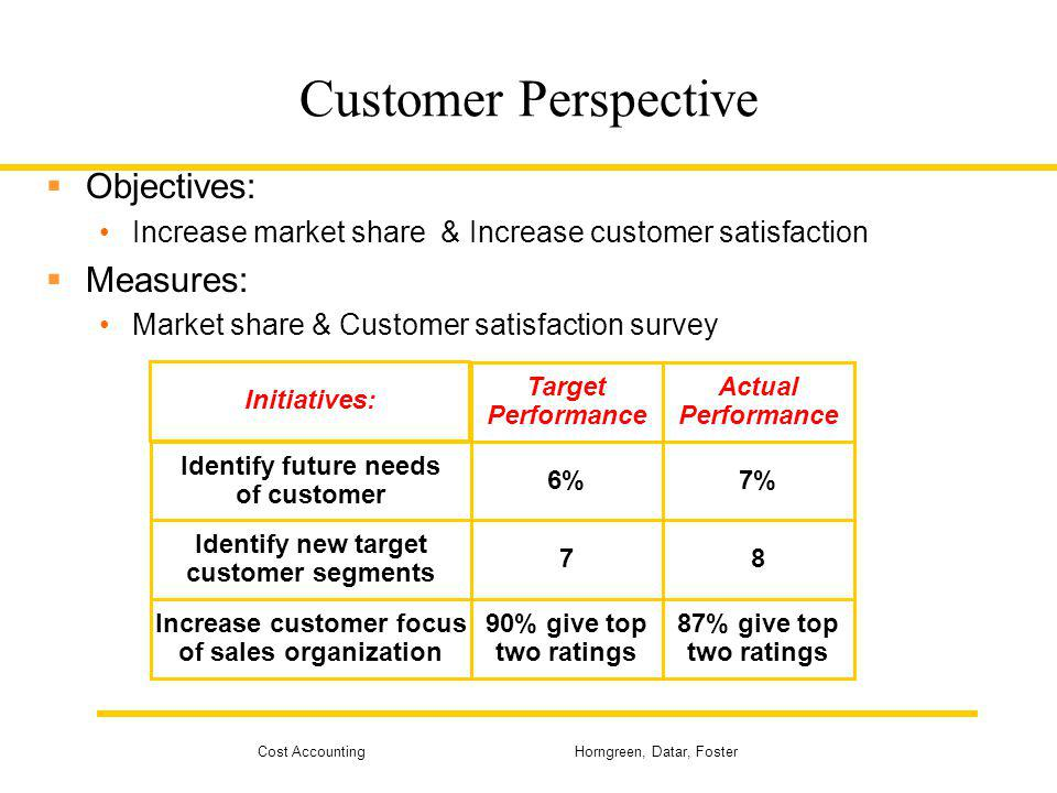 Increase customer focus