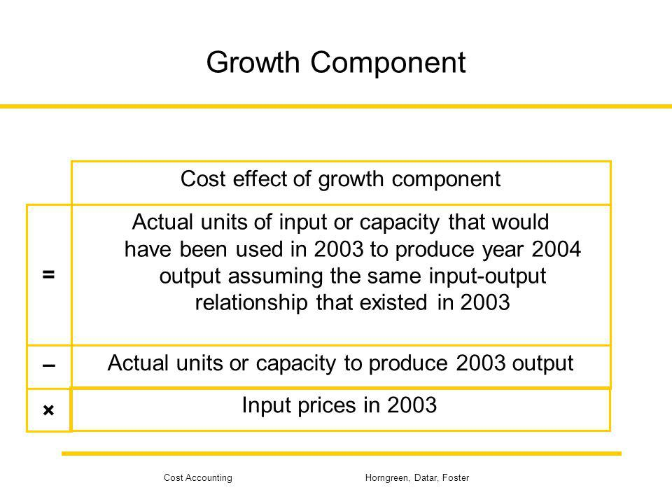Growth Component Cost effect of growth component