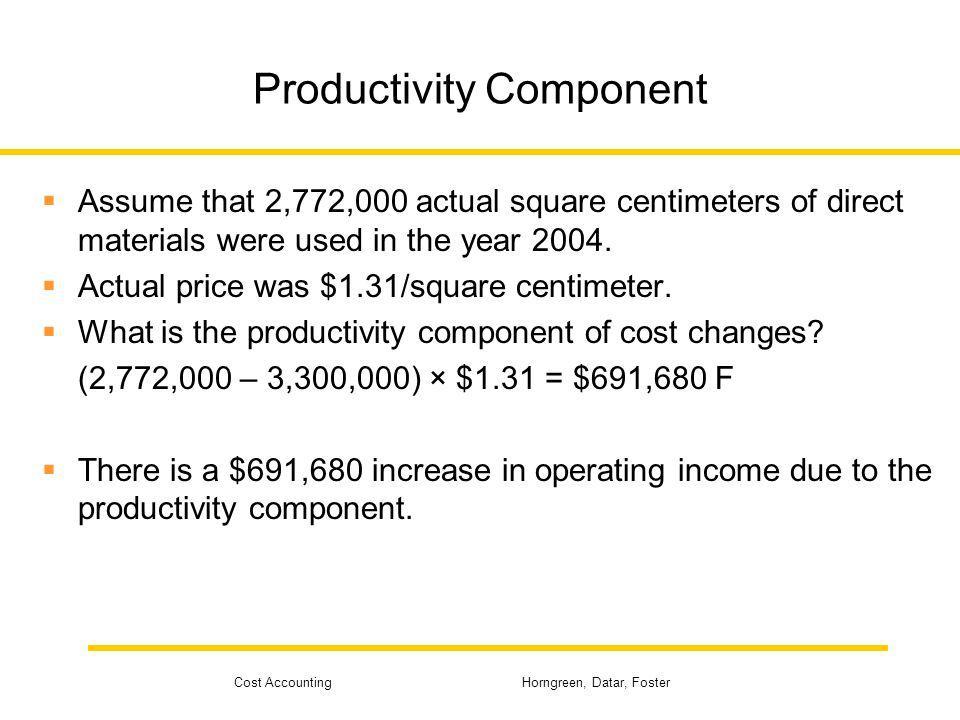 Productivity Component