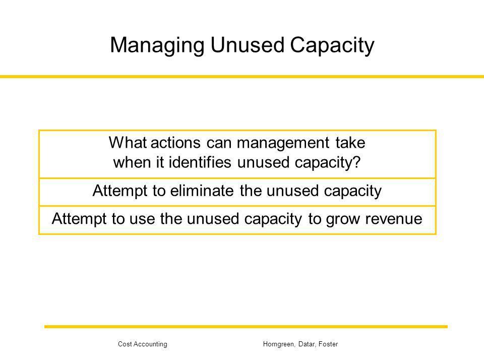 Managing Unused Capacity