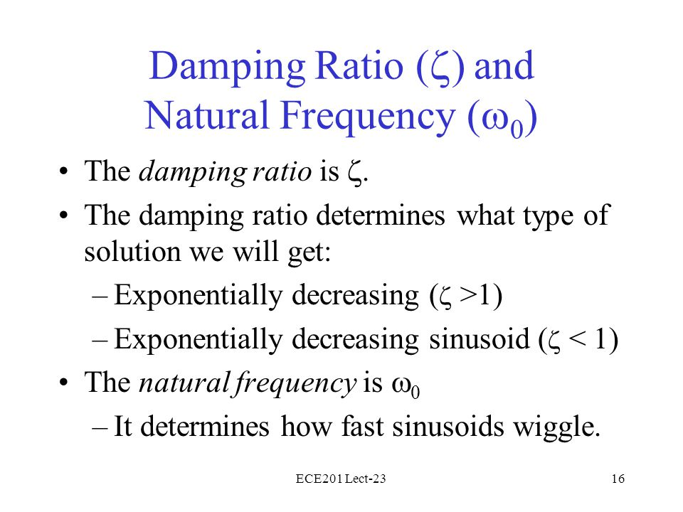Damping Ratio () and Natural Frequency (0)