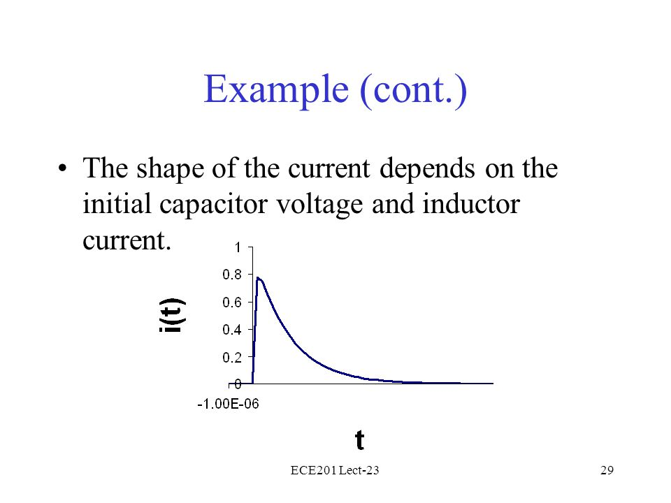 Example (cont.) The shape of the current depends on the initial capacitor voltage and inductor current.