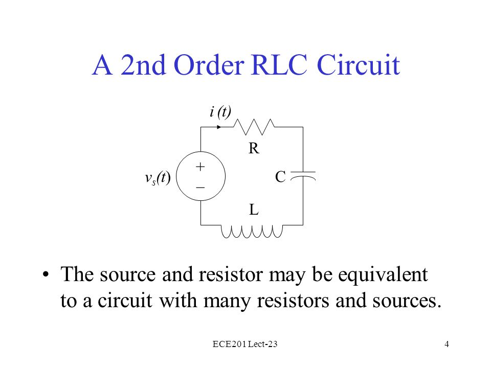 A 2nd Order RLC Circuit i (t) R. + – vs(t) C. L. The source and resistor may be equivalent to a circuit with many resistors and sources.