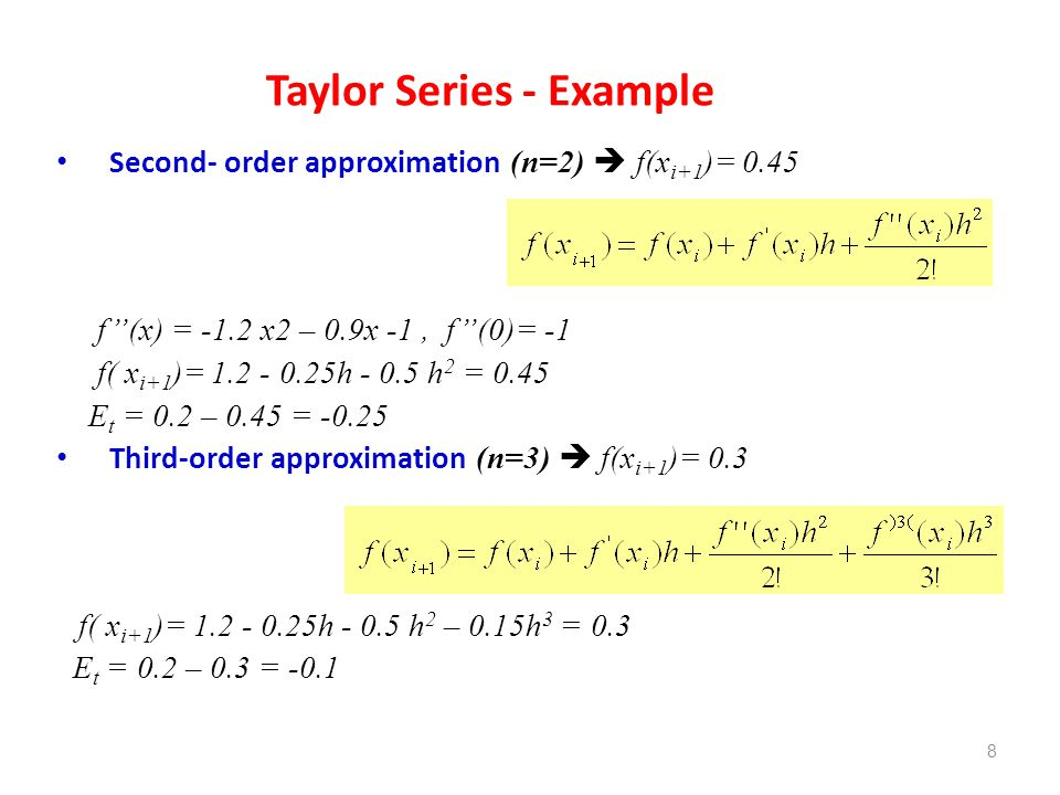Taylor Series - Example
