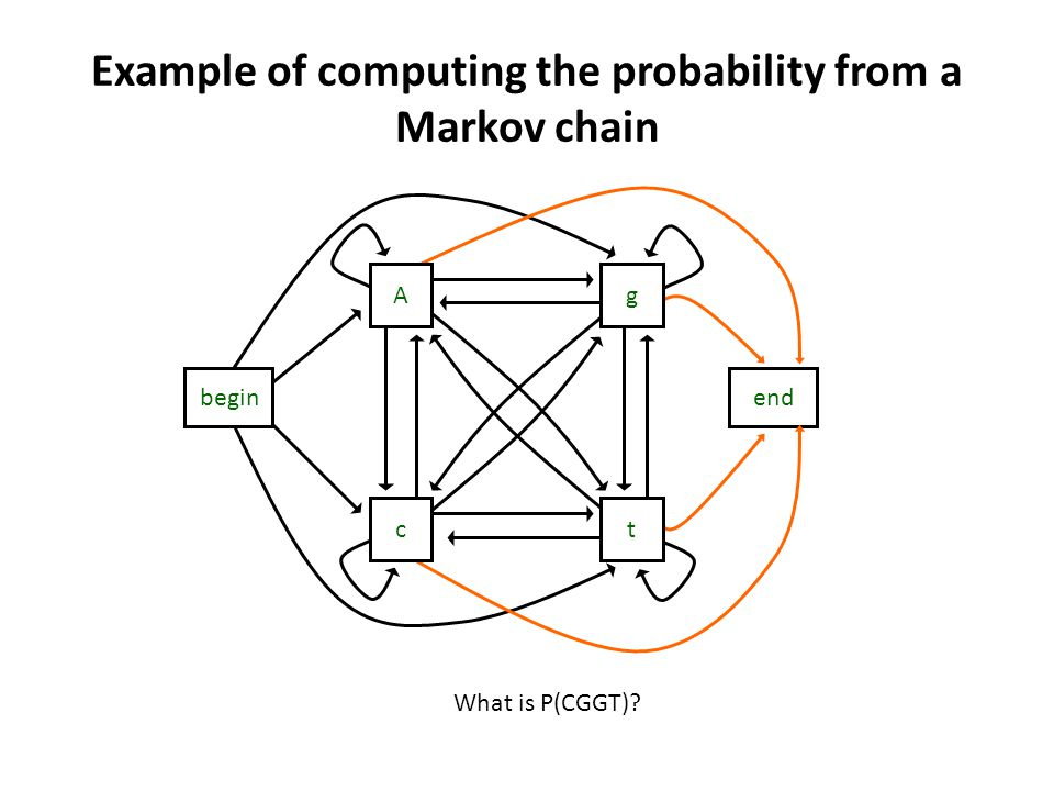 Example of computing the probability from a Markov chain