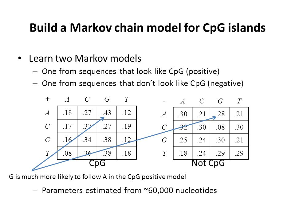 Build a Markov chain model for CpG islands