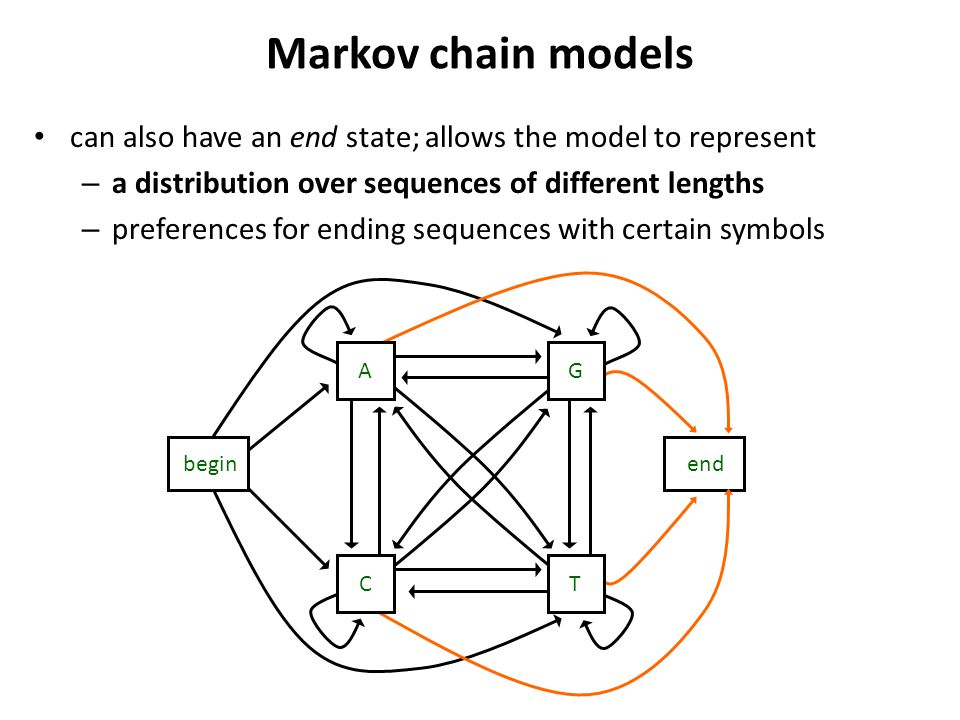 Markov chain models can also have an end state; allows the model to represent. a distribution over sequences of different lengths.