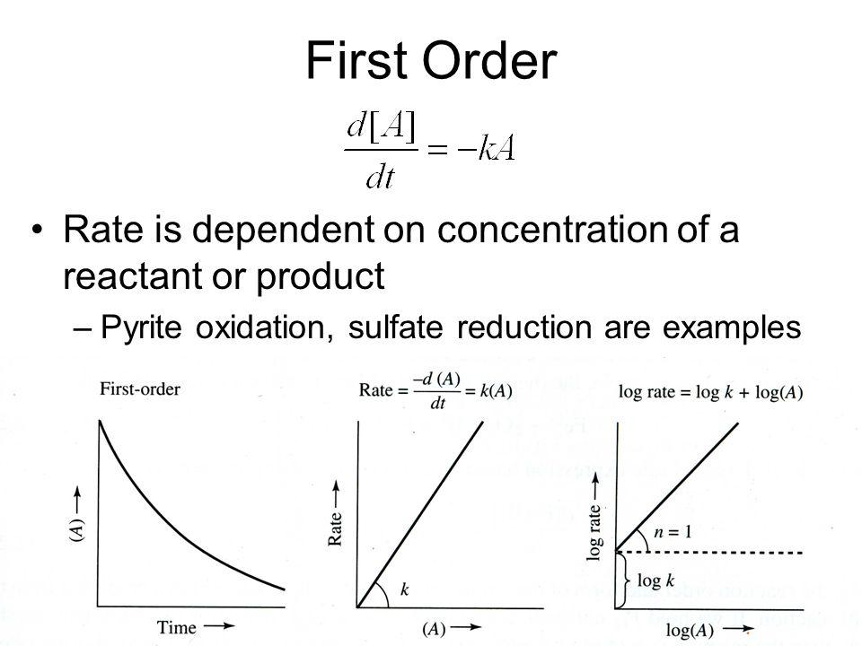 First Order Rate is dependent on concentration of a reactant or product.