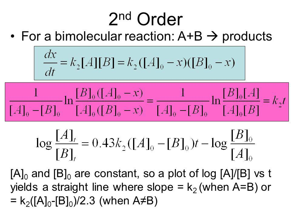 2nd Order For a bimolecular reaction: A+B  products