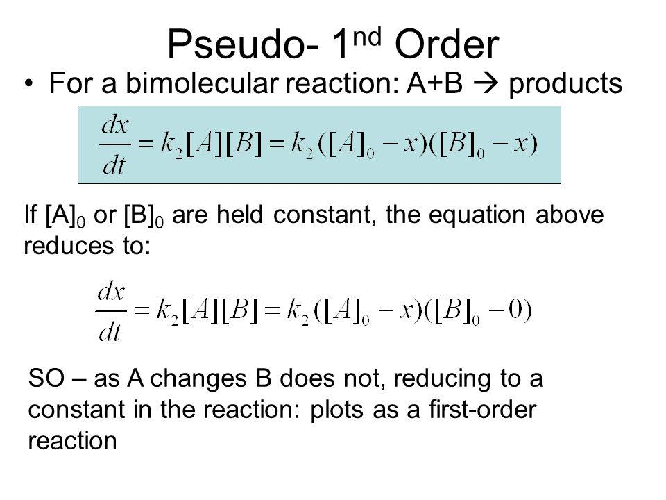 Pseudo- 1nd Order For a bimolecular reaction: A+B  products