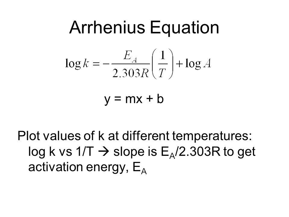 Arrhenius Equation y = mx + b