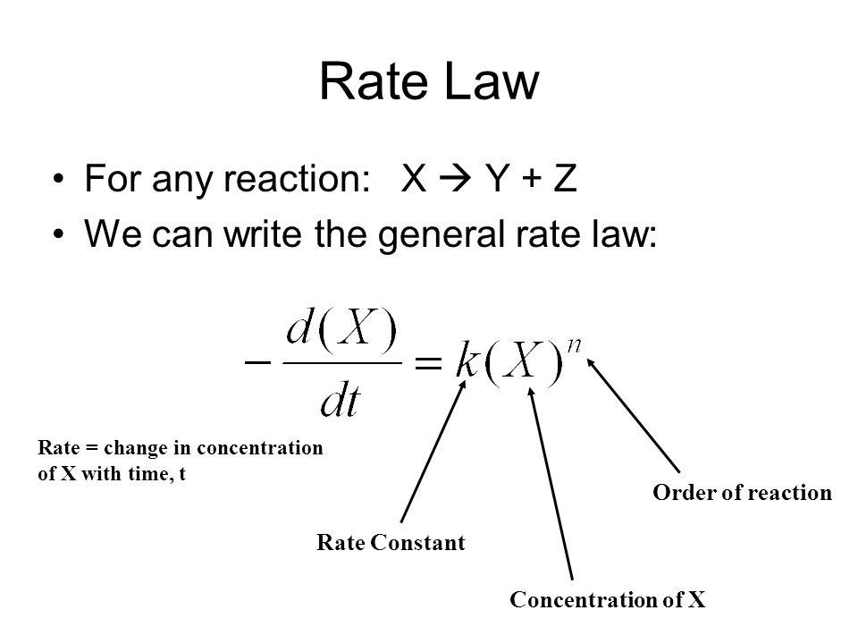 Rate Law For any reaction: X  Y + Z
