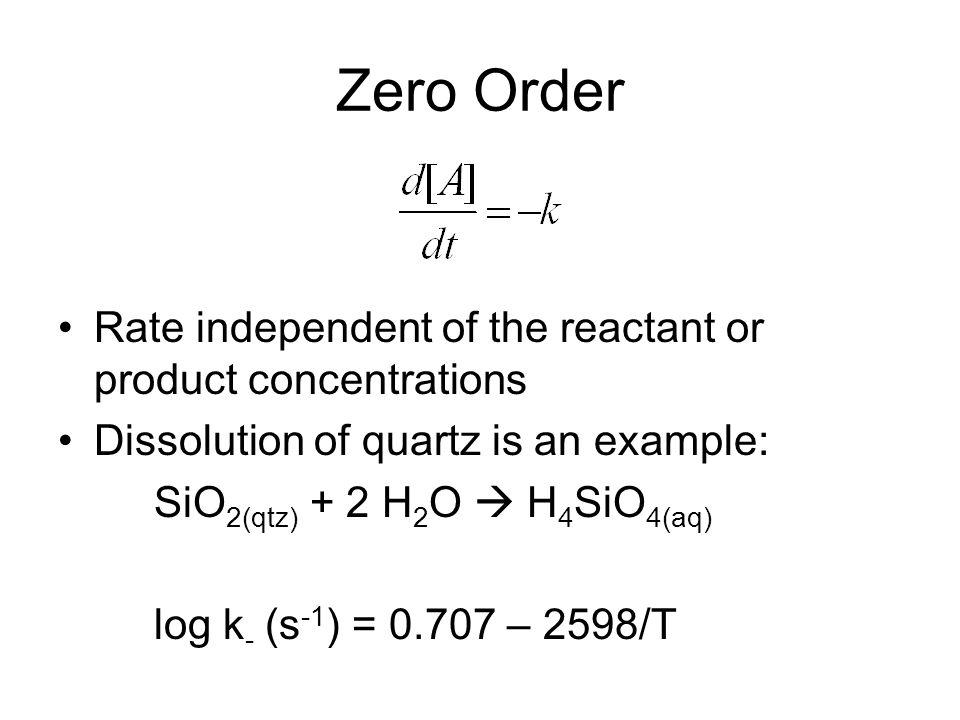 Zero Order Rate independent of the reactant or product concentrations