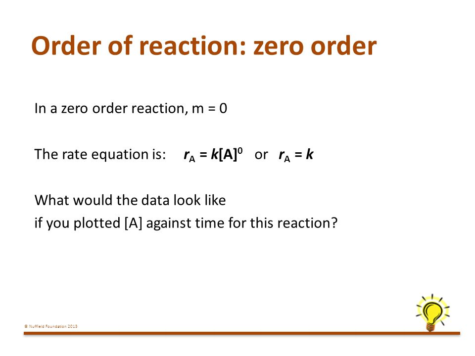 Order of reaction: zero order