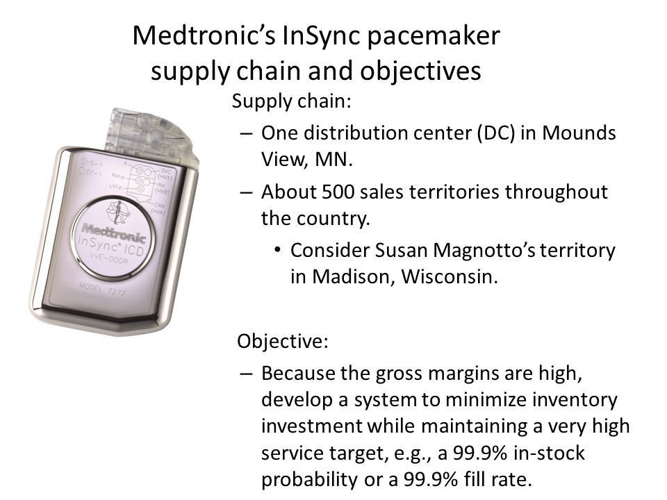 Medtronic's InSync pacemaker supply chain and objectives
