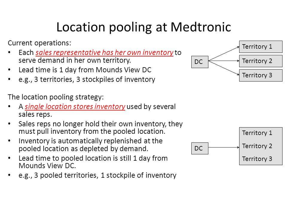 Location pooling at Medtronic