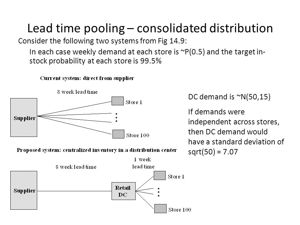 Lead time pooling – consolidated distribution
