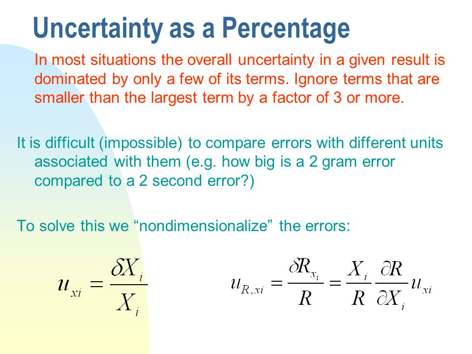 Uncertainty as a Percentage